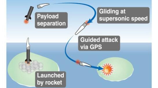 صاروخ اليابان المرعب لا تملكه أي قوة عسكرية في العالم - تعرف عليه